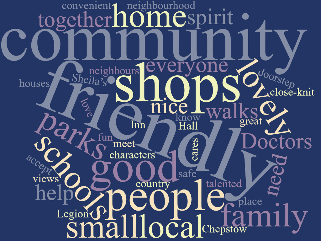 Word wall showing what we love about Sedbury.